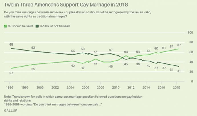 Gallup_Poll
